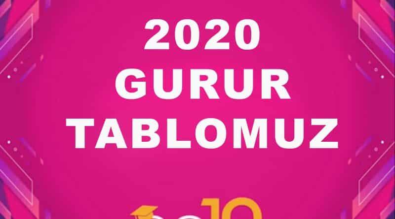 Gurur Tablomuz 2020